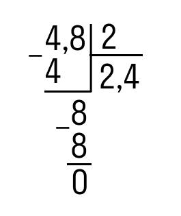 решение примера 1