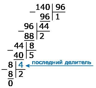 пошаговое деление солбиком