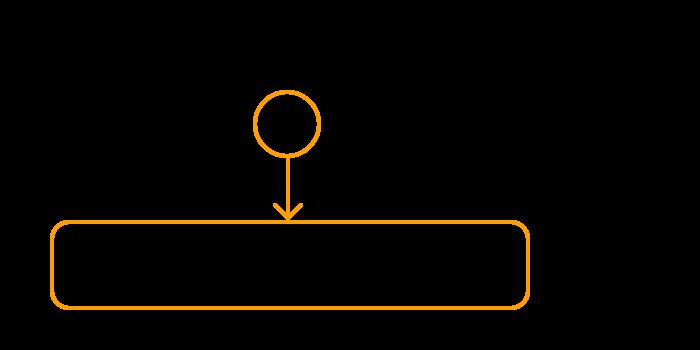 формула среднего арифметического