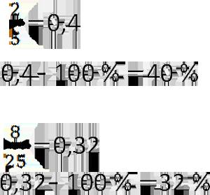 как выразить дробь в процентах