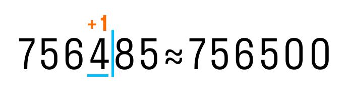пример округления числа #2