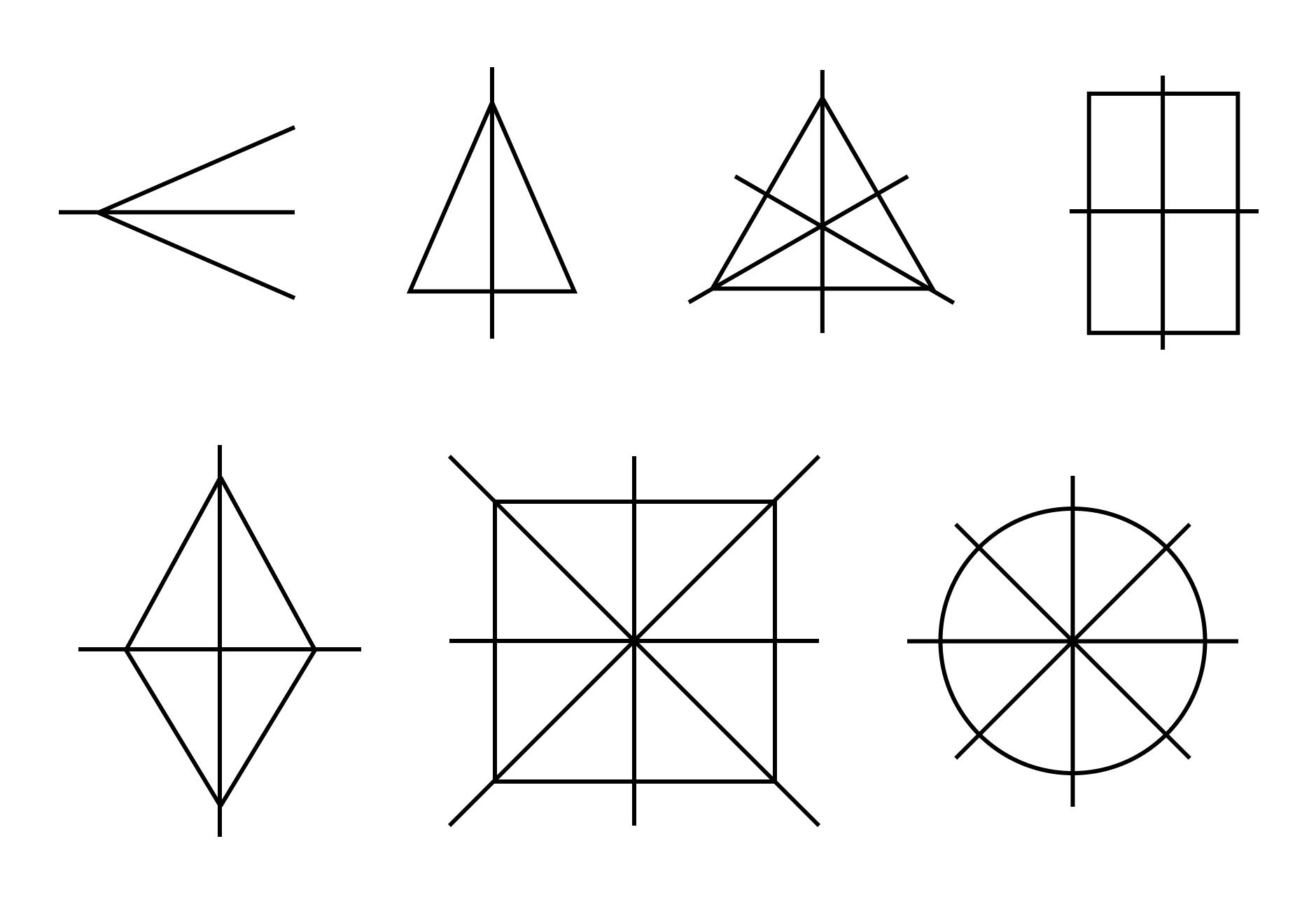 Ось симметрии фигуры