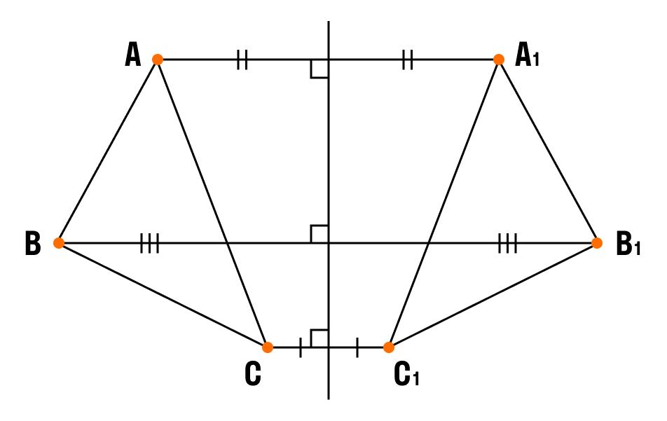 Пример постройки симметричного прямоугольника относительно прямой