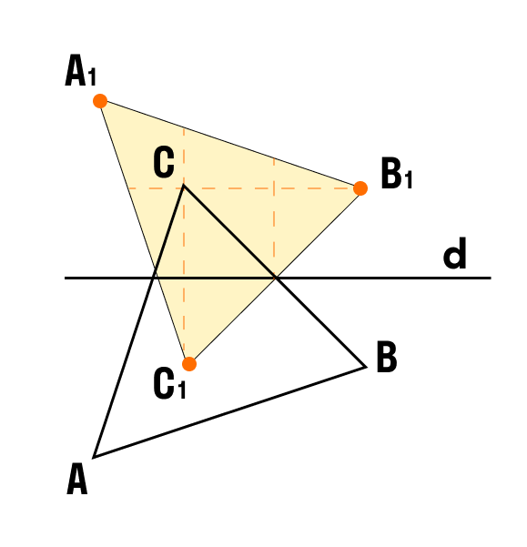Задача построить симметричный прямоугольник относительно прямой