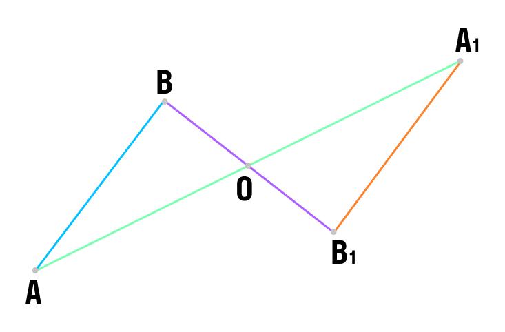 Задача построить симметричный отрезок относительно центра