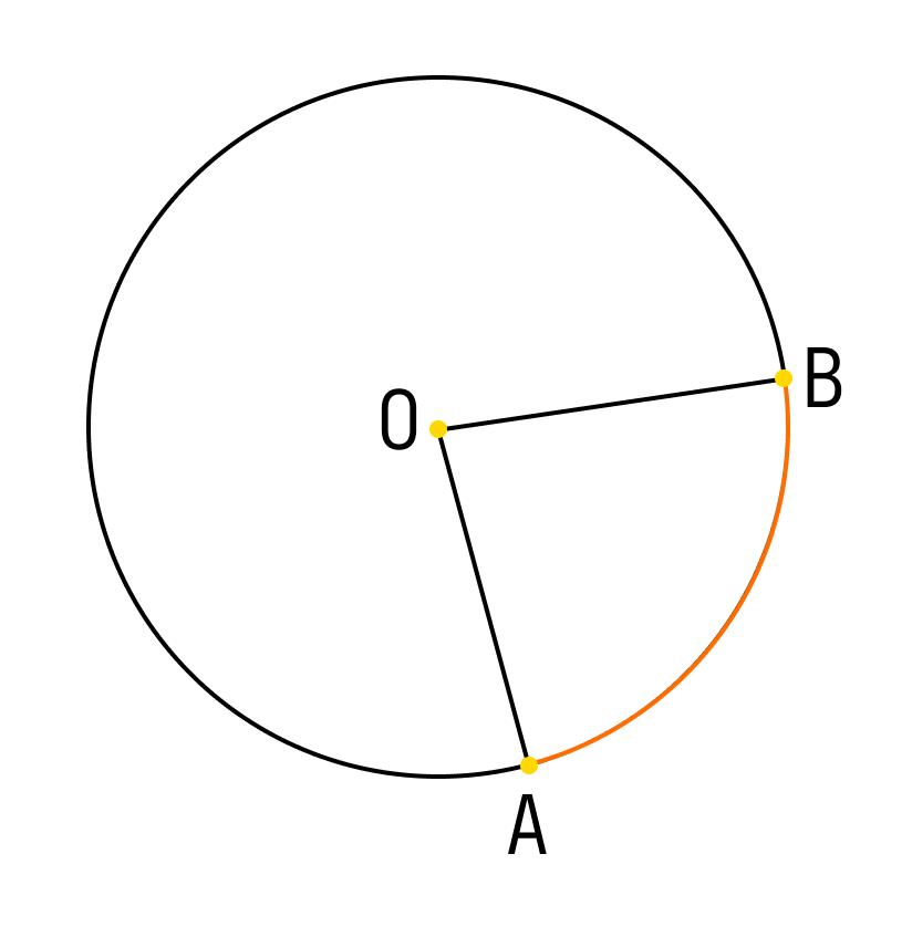 Теорема о центральном угле