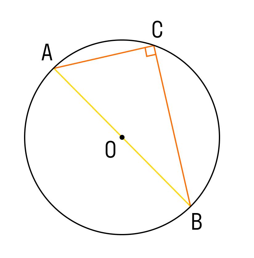 Вписанный в окружность угол, опирающийся на диаметр