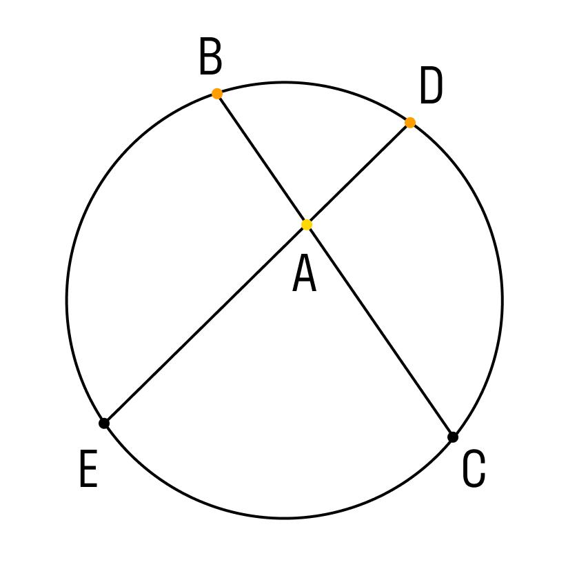 Теорема хорды