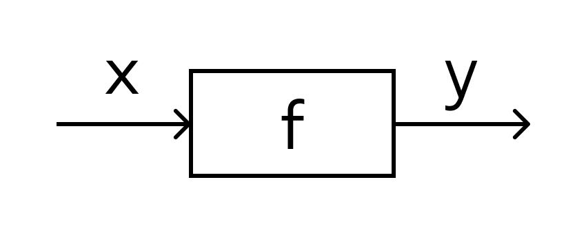 пример функции