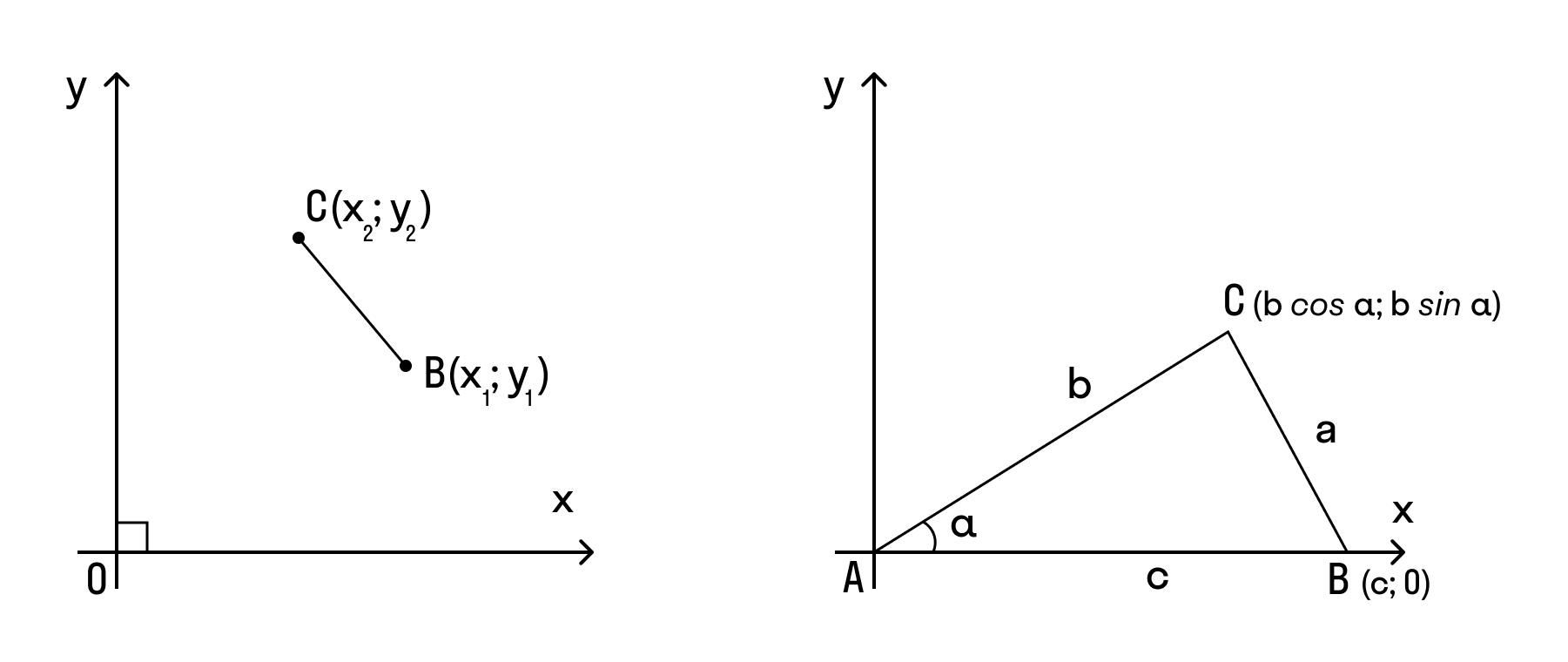 доказательстве теоремы косинусов