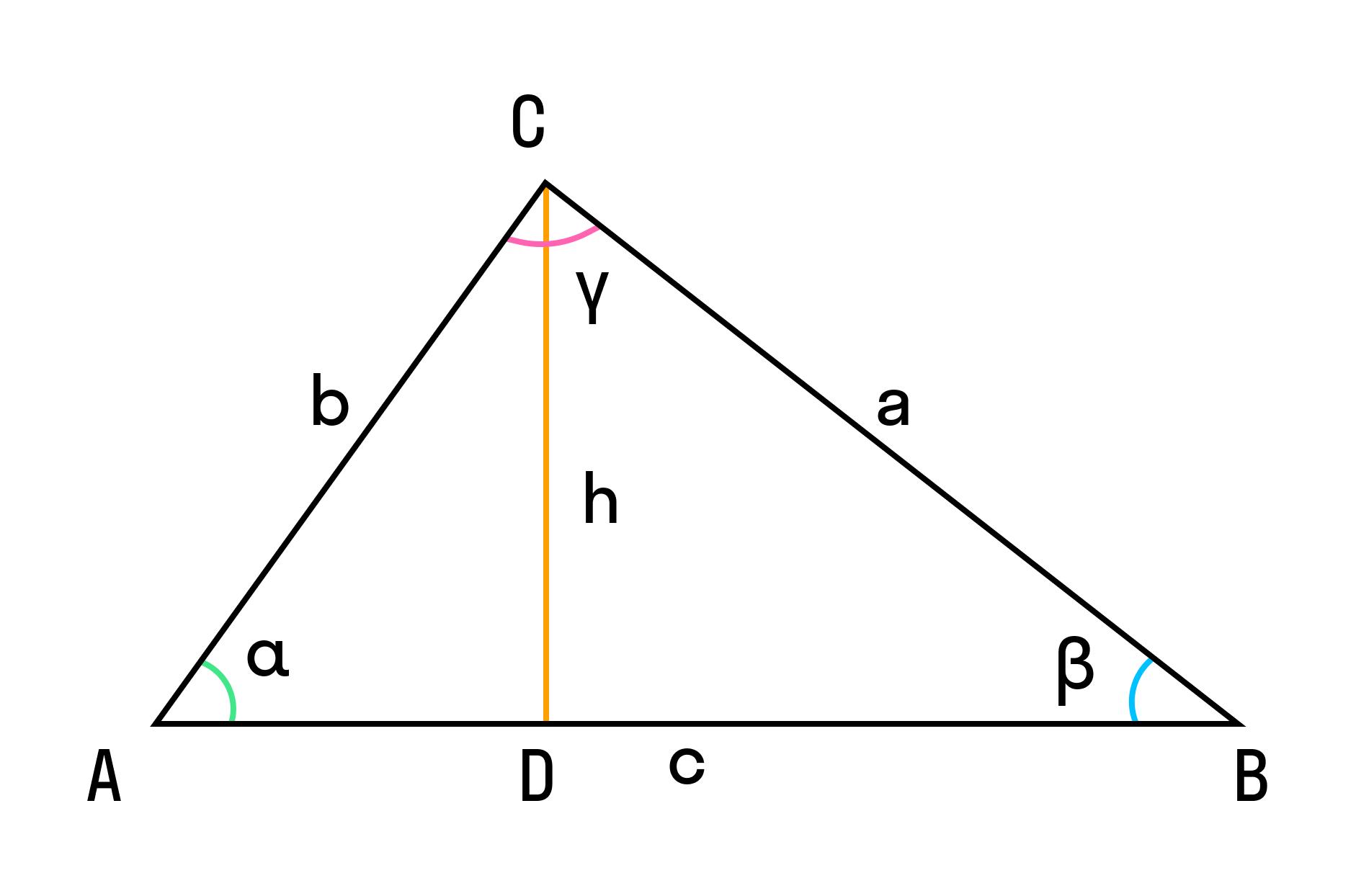 доказательство теоремы косинусов.