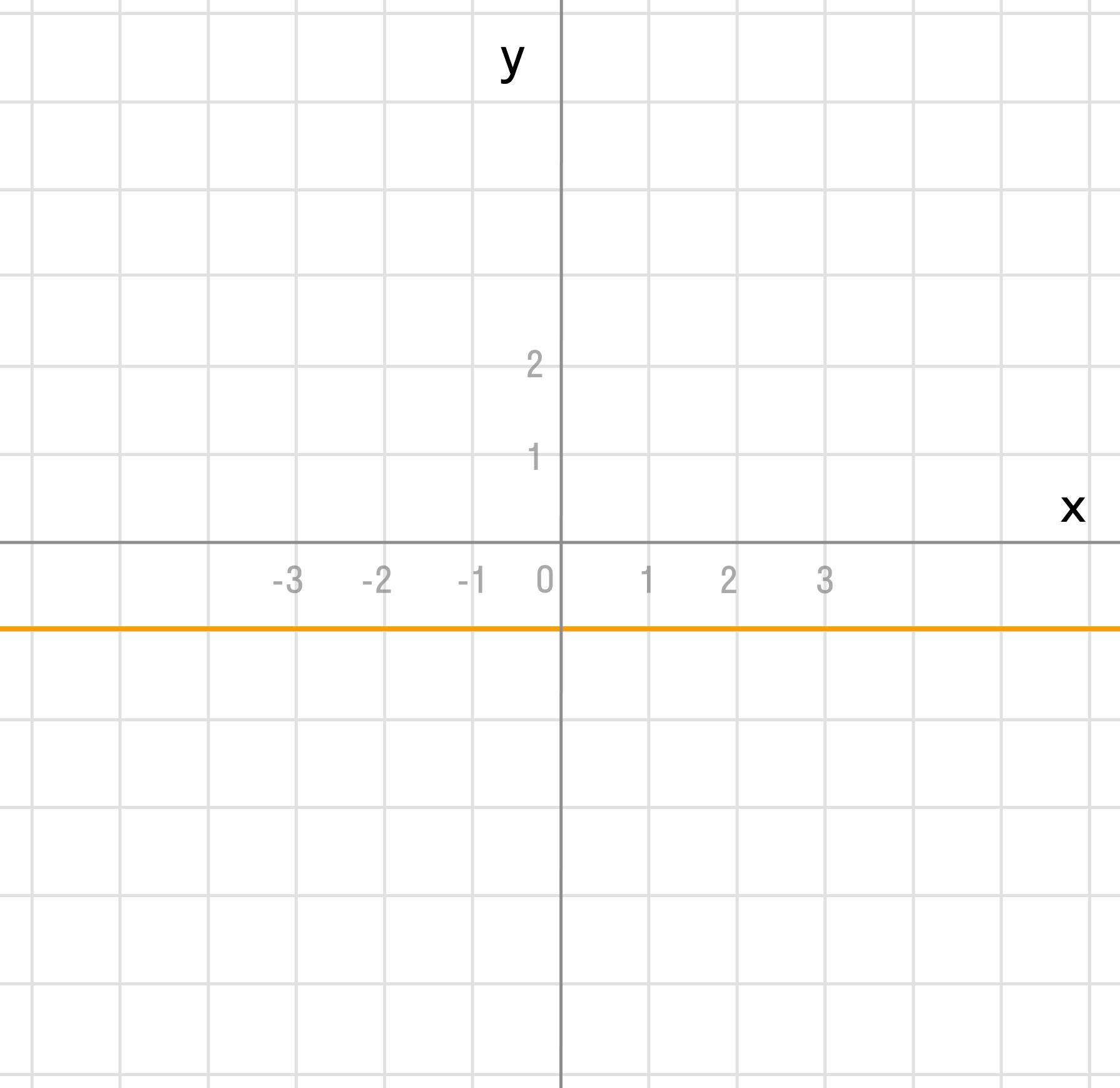 Задача 4. Построение функции по точкам 4