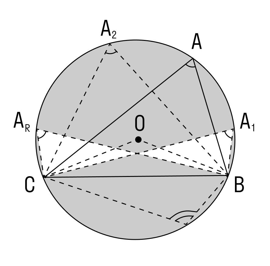 Следствие 1 из теоремы о вписанном в окружность угле