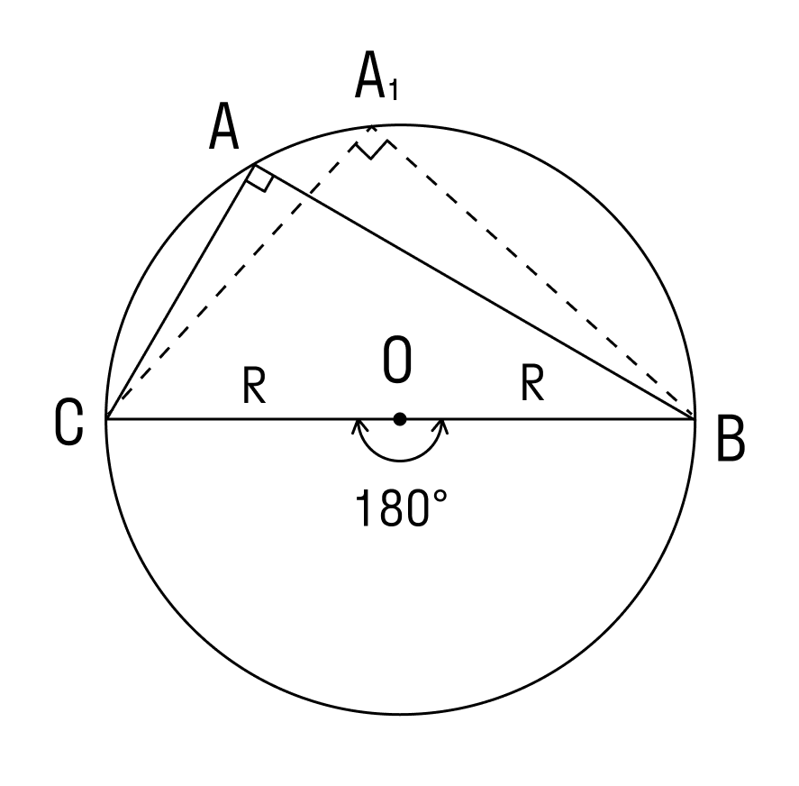 Следствие 2 из теоремы о вписанном в окружность угле