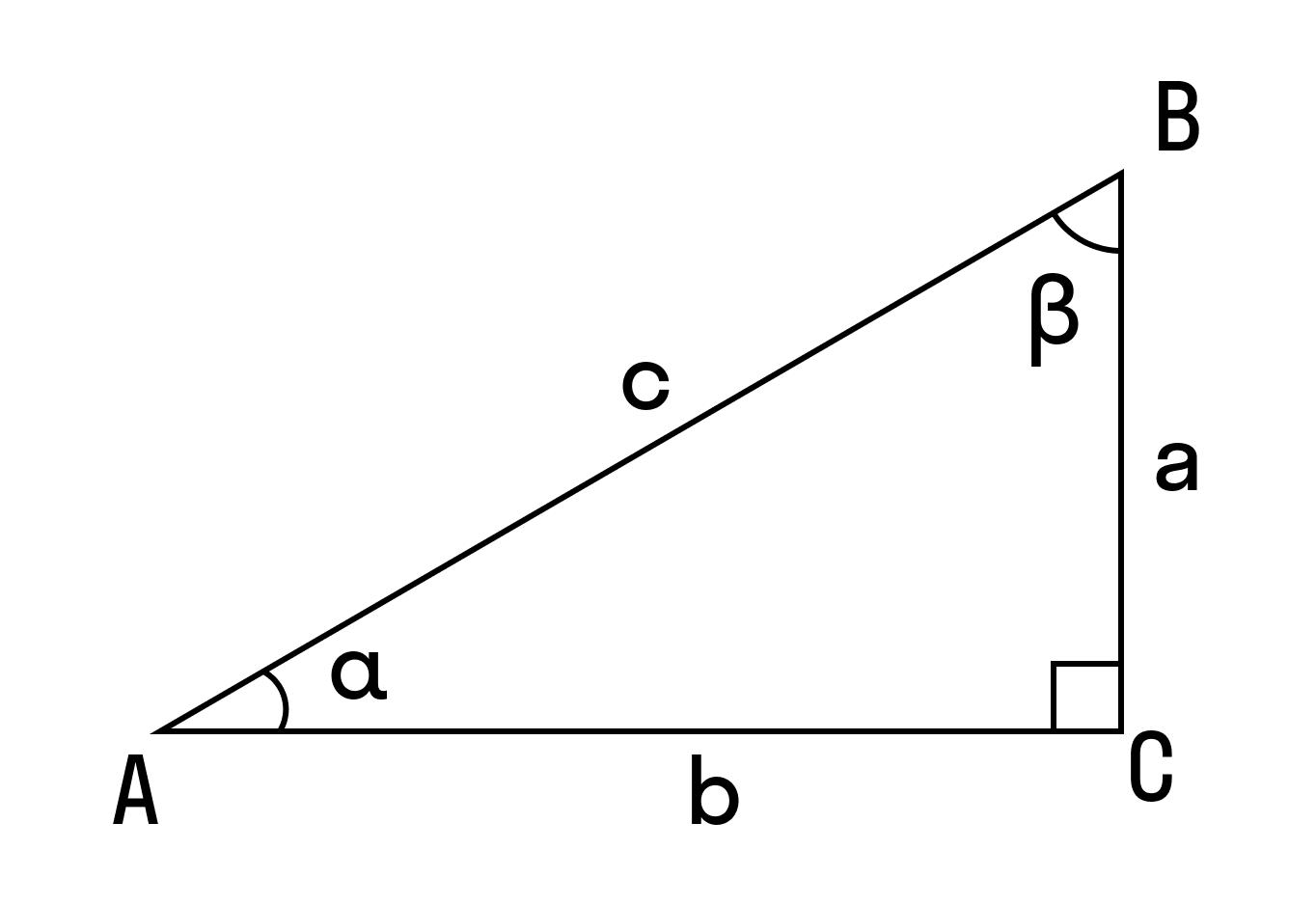 Формула для нахождения площади прямоугольного треугольника через гипотенузу