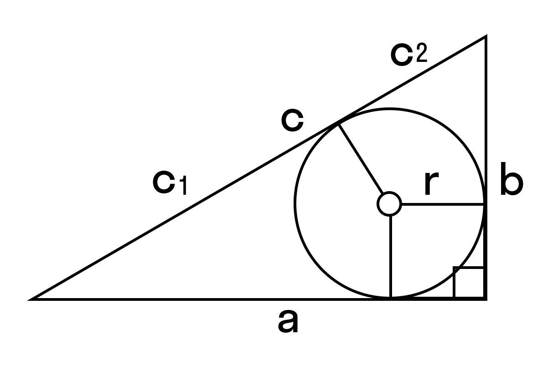 Формулы нахождения площади прямоугольного треугольника через радиус вписанной окружности