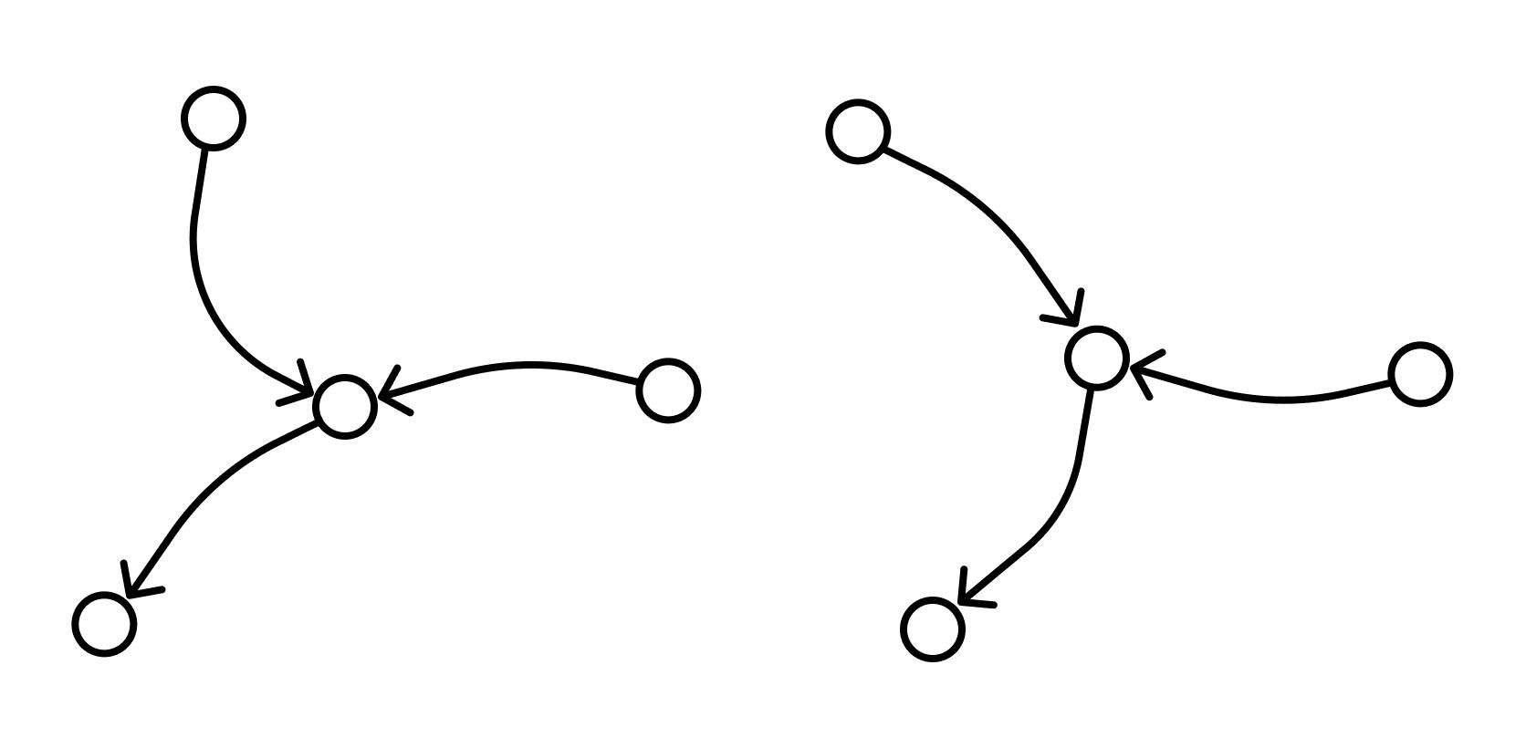 компонентная связность