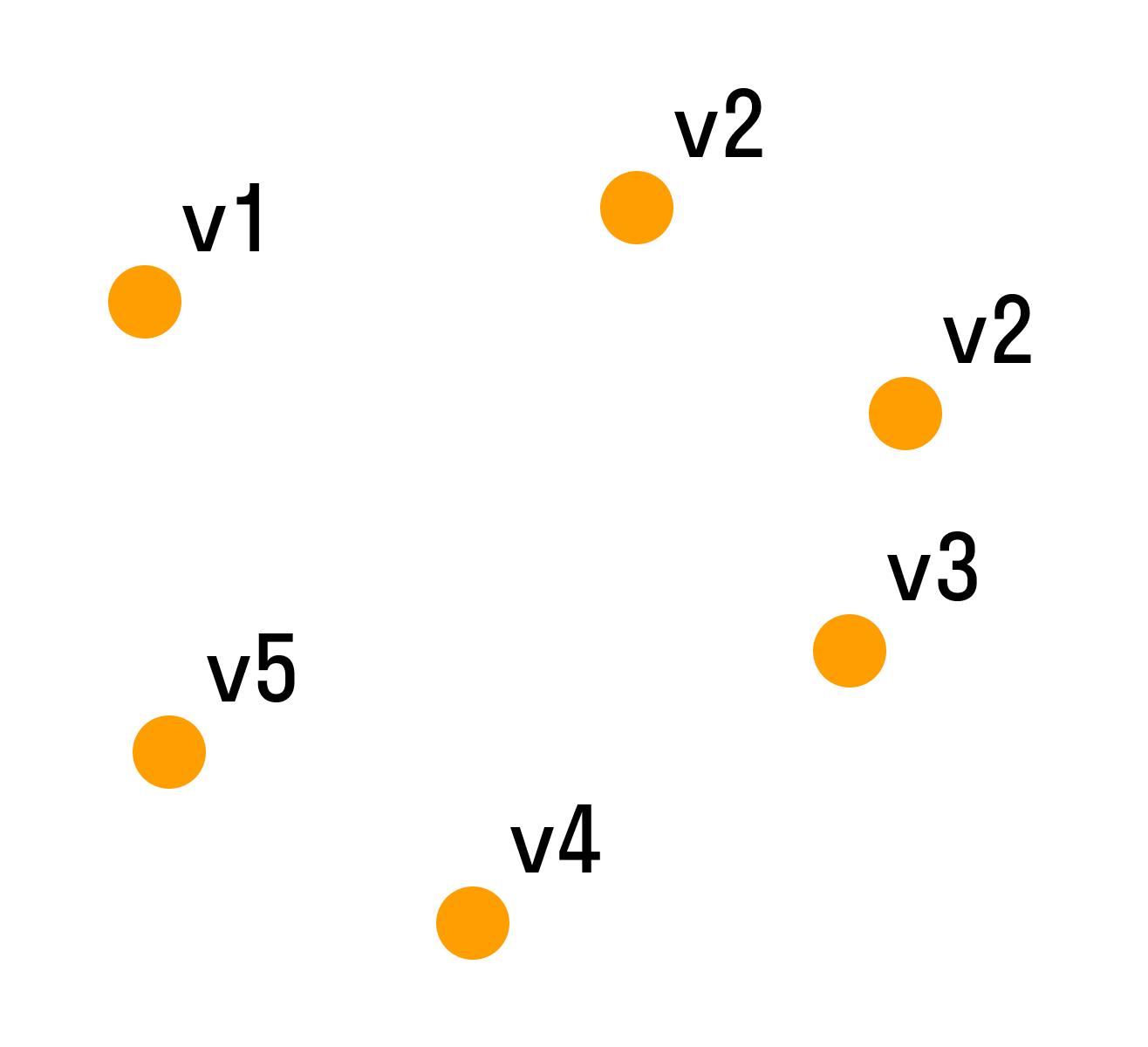 пустой граф