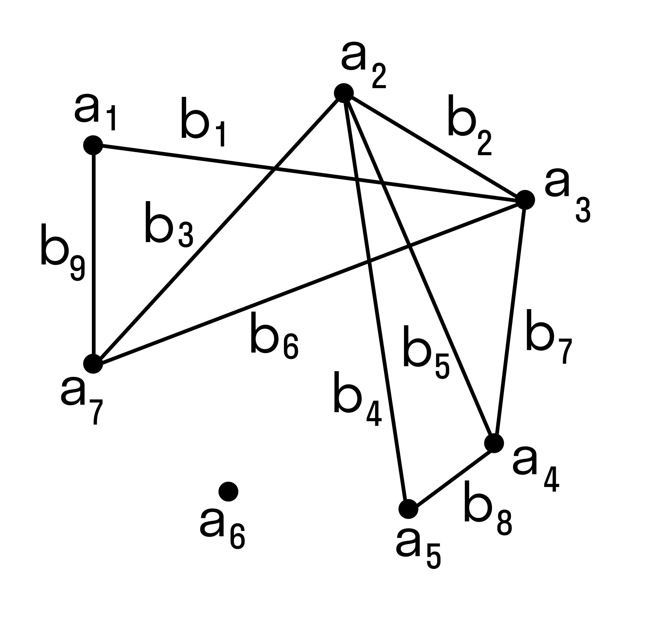 обыкновенный граф