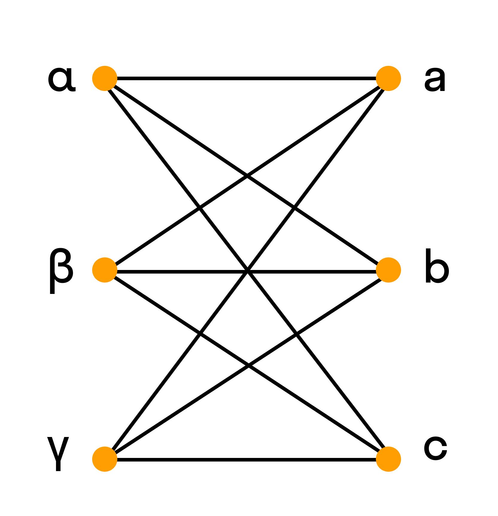 Двудольный граф