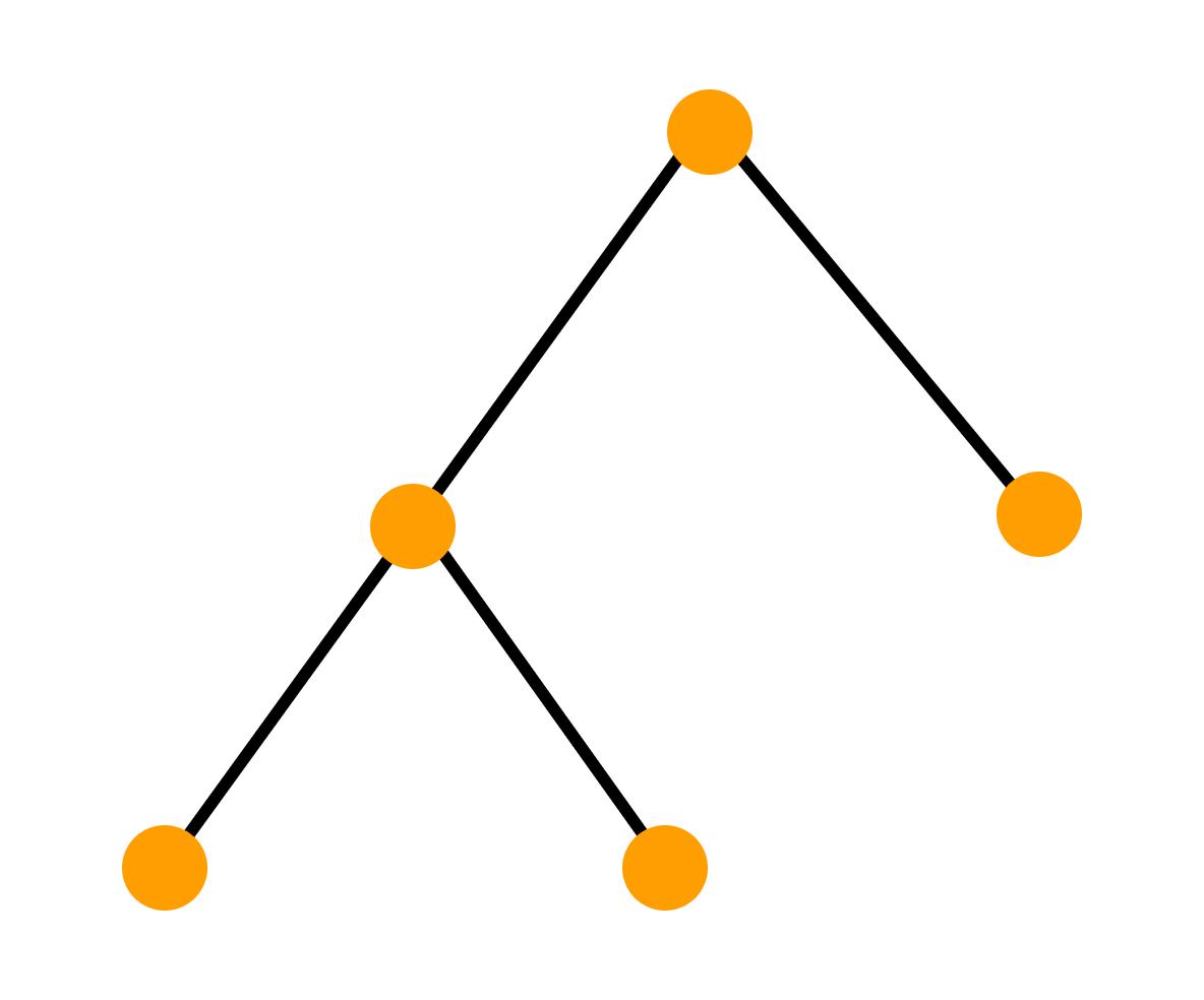 Графы-деревья