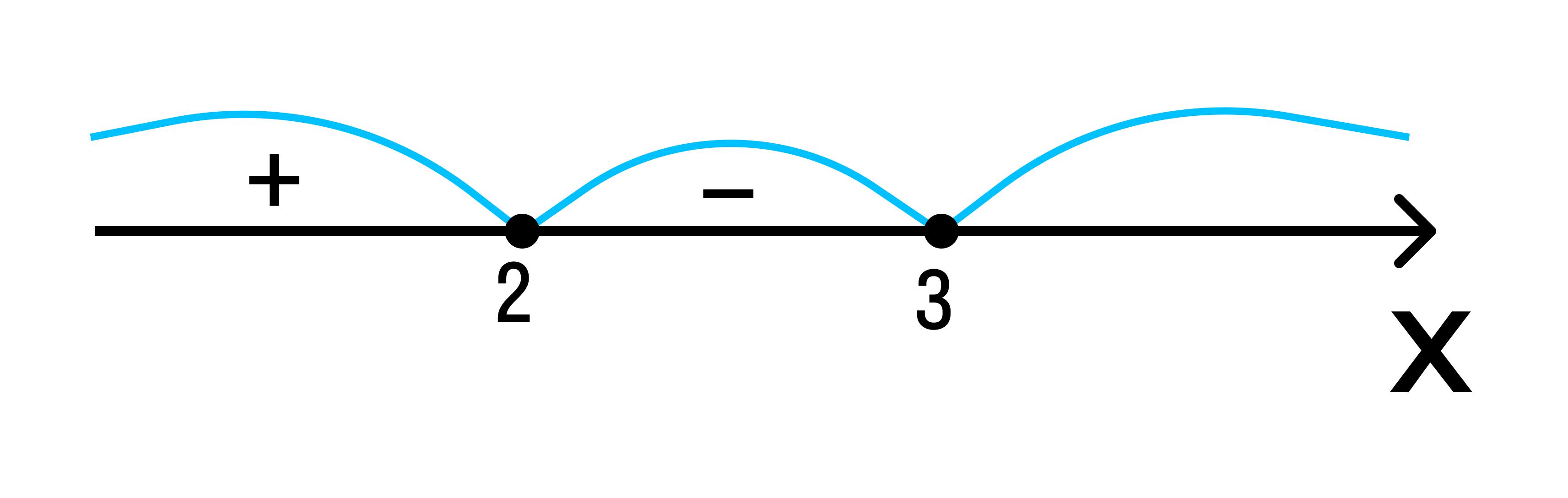 отметим на чертеже шаг 2