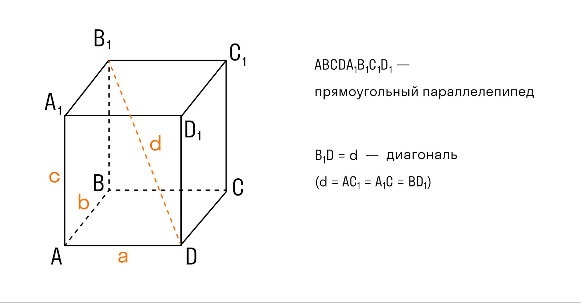 Диагональ прямоугольного параллелепипеда