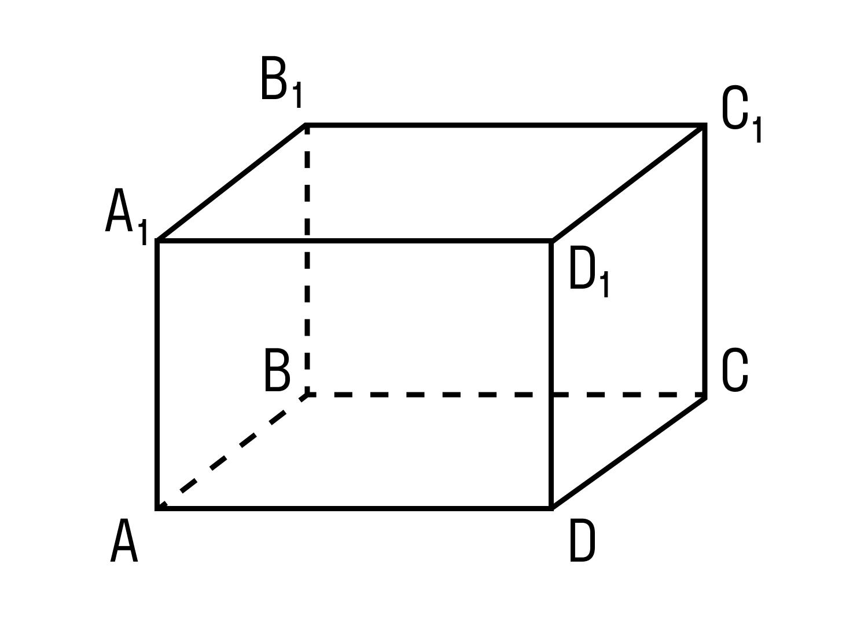 определение Прямоугольного параллелепипеда