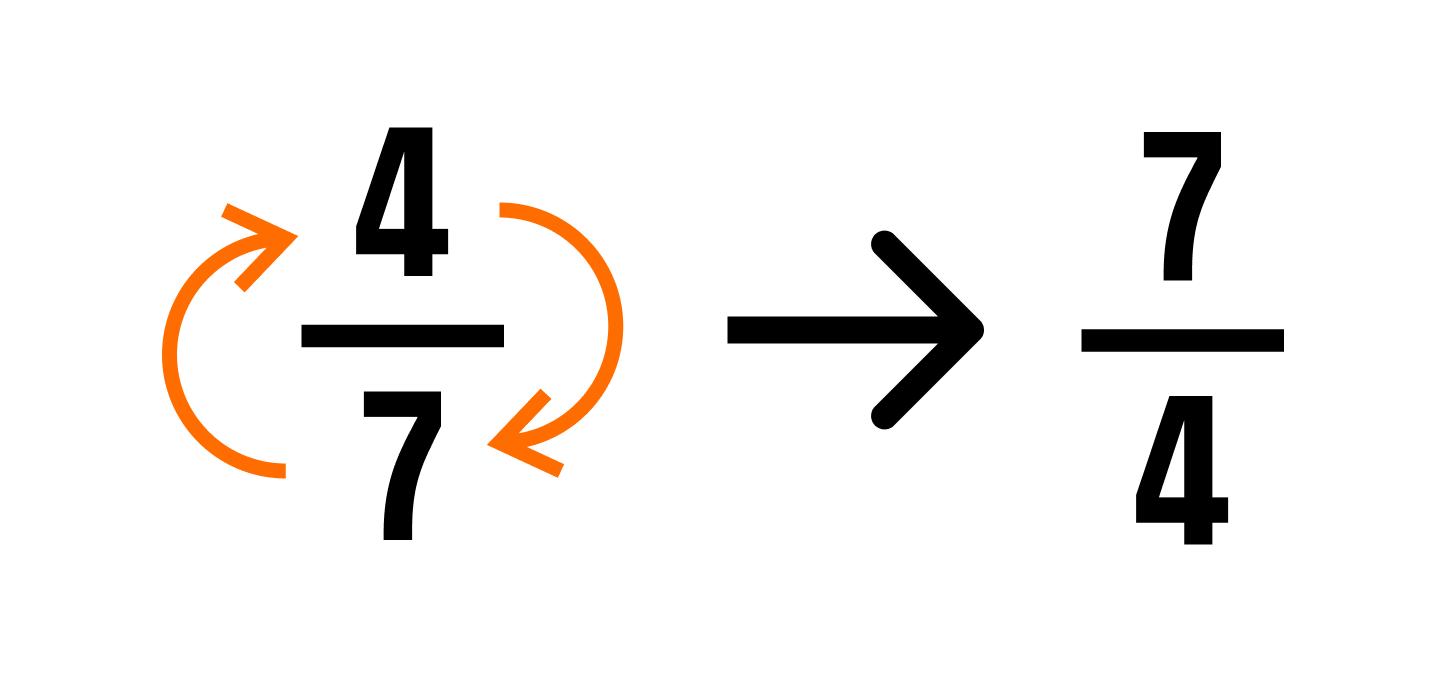 Обратное число