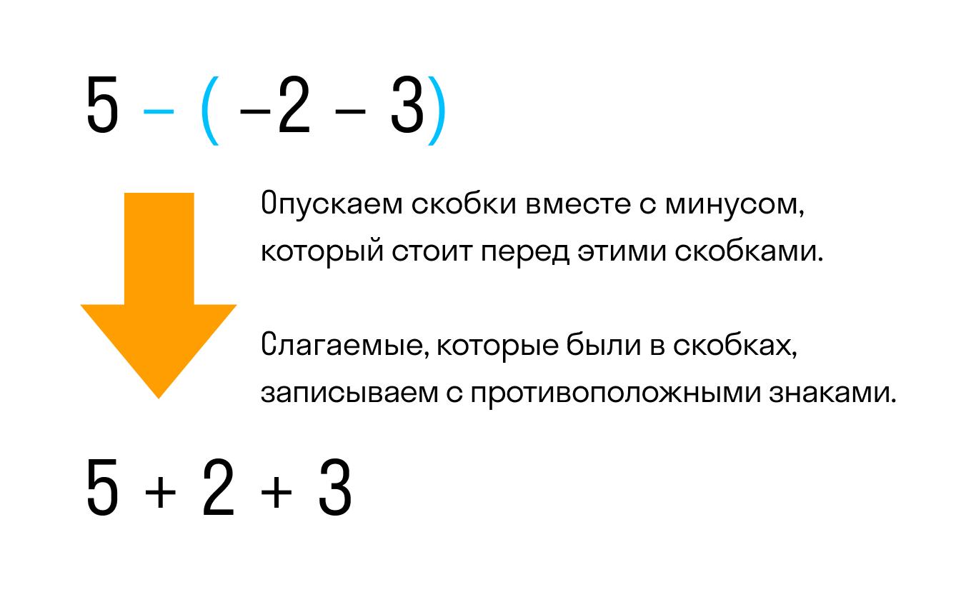 пример решения 2