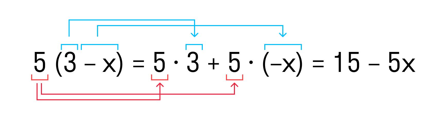 пример решения 3
