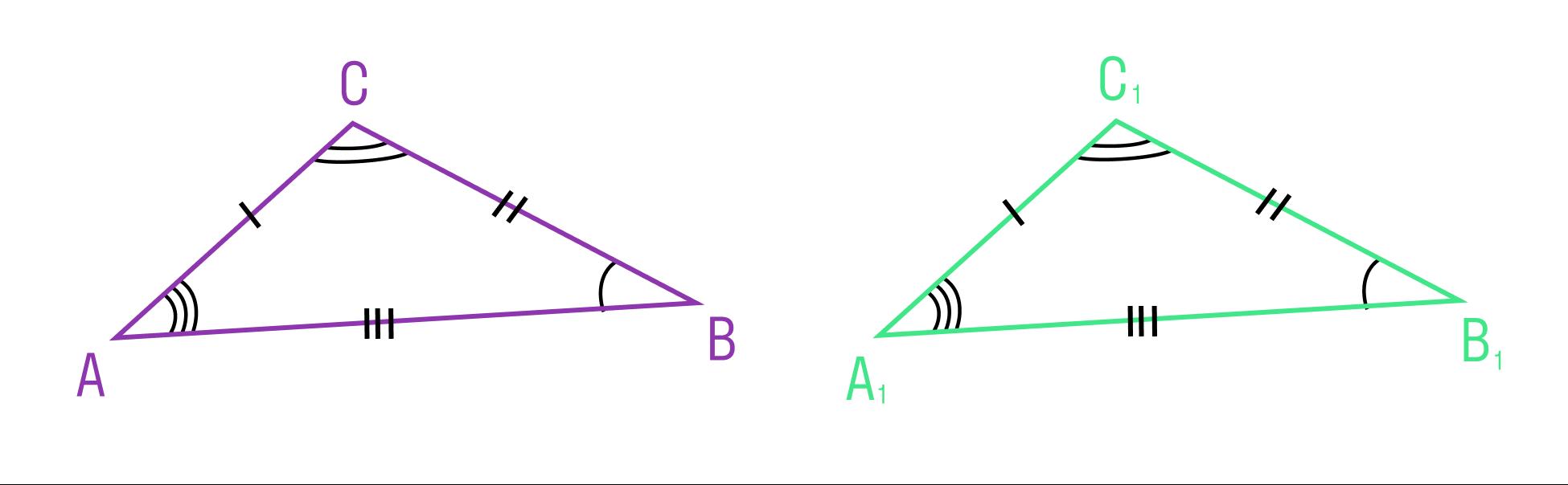 геометрические объекты