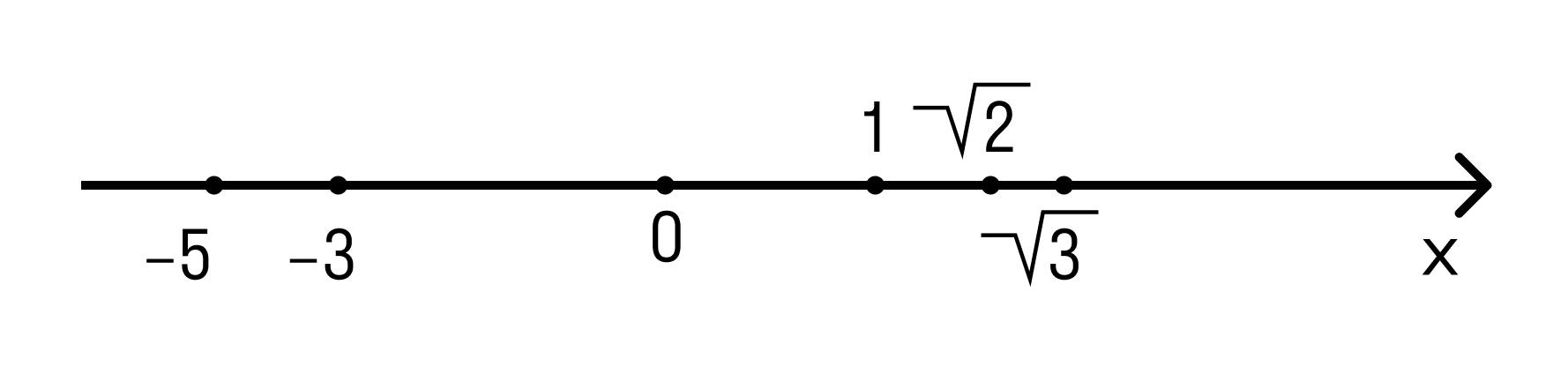сравнения действительных чисел