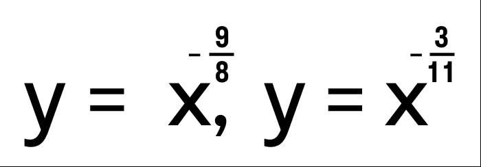 Область определения степенных функций