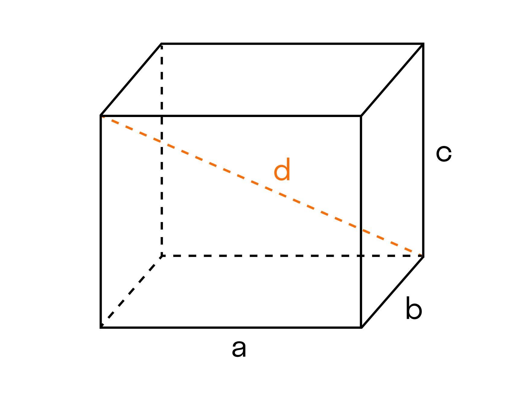 объем прямоугольного параллепипеда