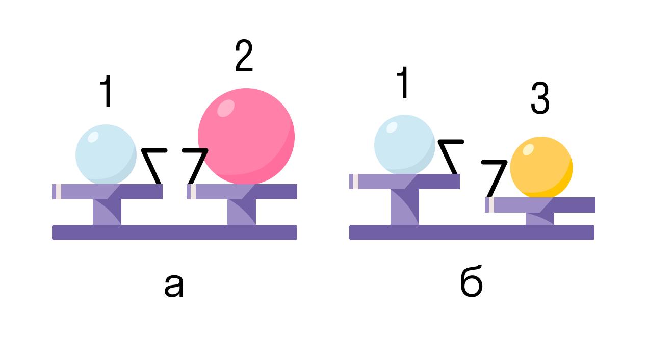 задача на взвешивание шаров