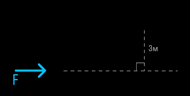 расчет момента силы рис 3