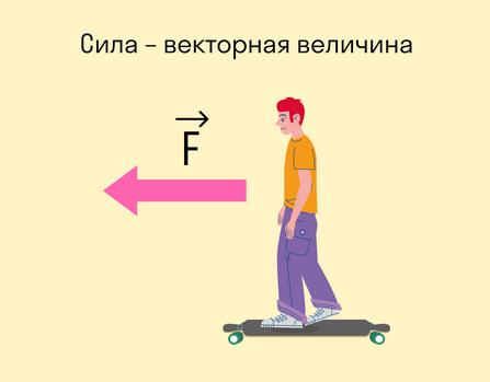 векторная величина