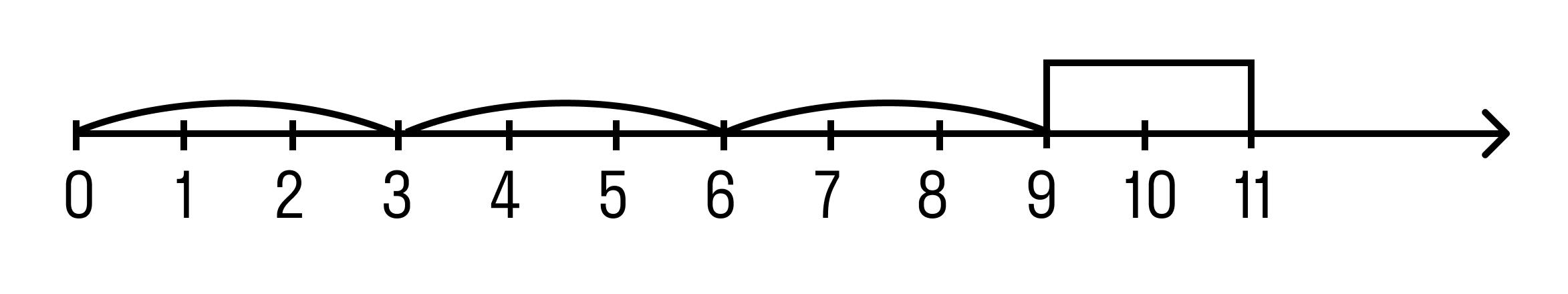 пример деления с лучем
