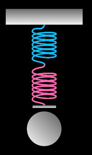 система пружин
