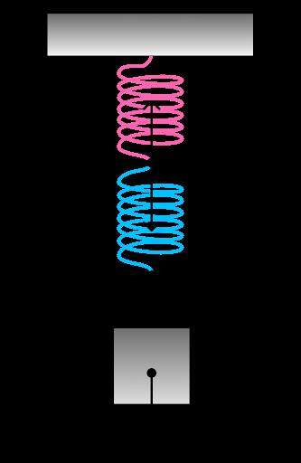 последовательное соединение пружин