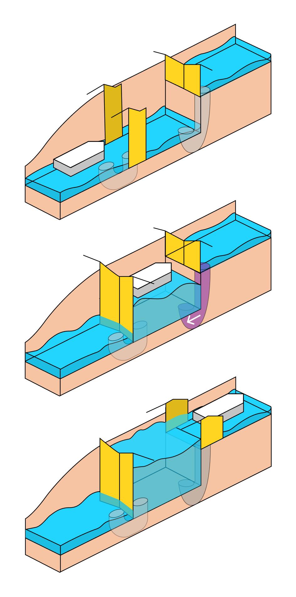 устройство шлюзов корабаля