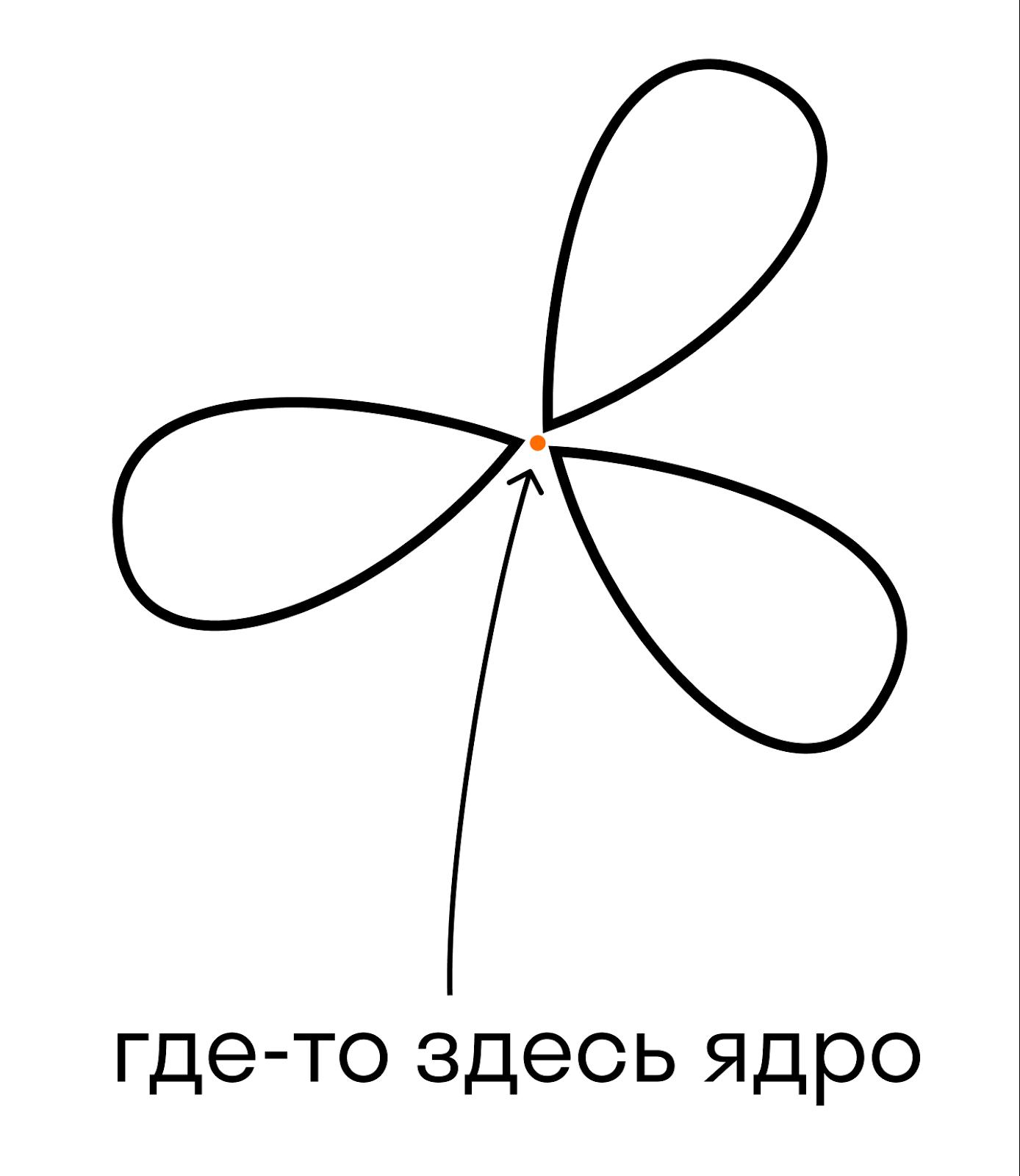 протон нейтрон электрон