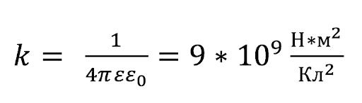 формула закона Кулона