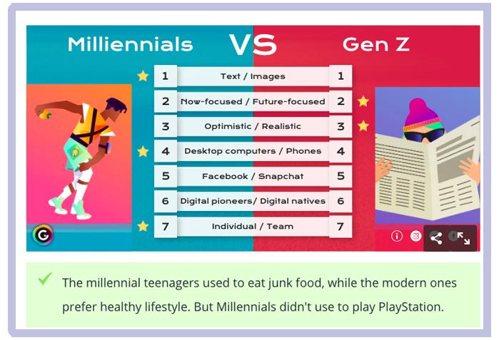Отличие между поколениями