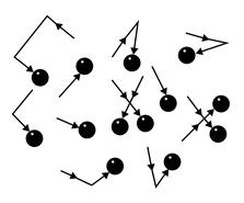 Соударения молекул газа