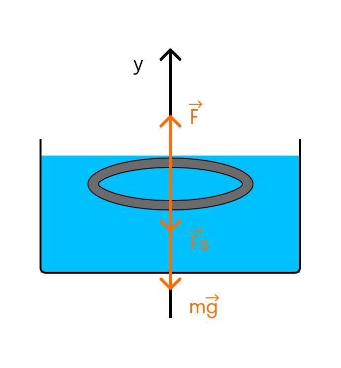 Задача про поверхностное натяжение