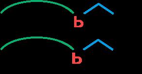 Разделительный мягкий знак между корнем и суффиксом