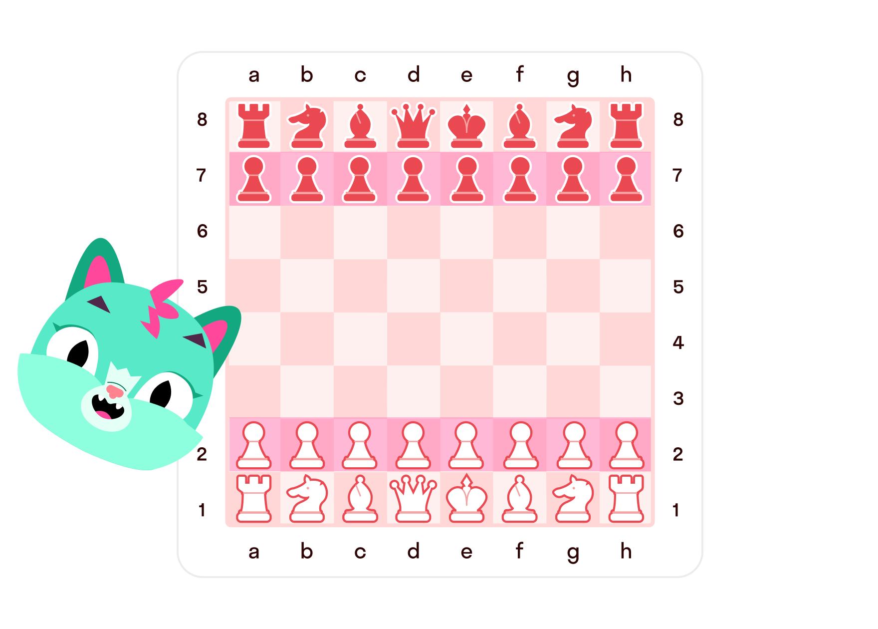 Где на шахматной доске стоят пешки