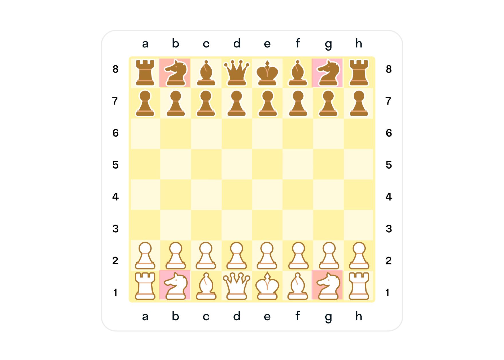 Где на шахматной доске стоят кони